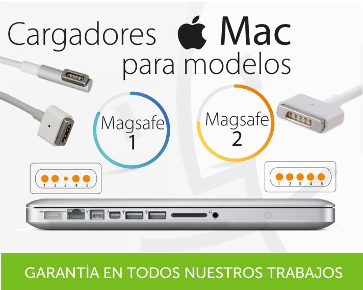 macbooktodocargadoressinlogo